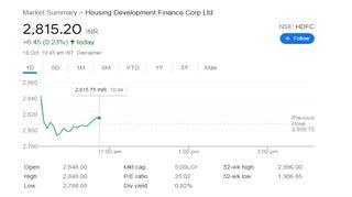 આ બેંકના શેરો પહોંચ્યા ઉંચી સપાટીએ!! જાણો કેટલા થયા શેરના ભાવ!! બ્રોકરેજ હાઉસે આપ્યો ટાર્ગેટ!!