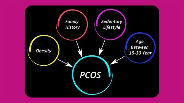 PCOS થવાનું કારણ શું?